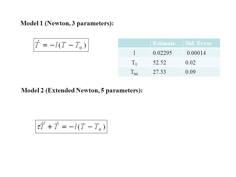 Model 1 (Newton, 3 parameters): Model 2 (Extended Newton, 5 parameters): EstimateStd.