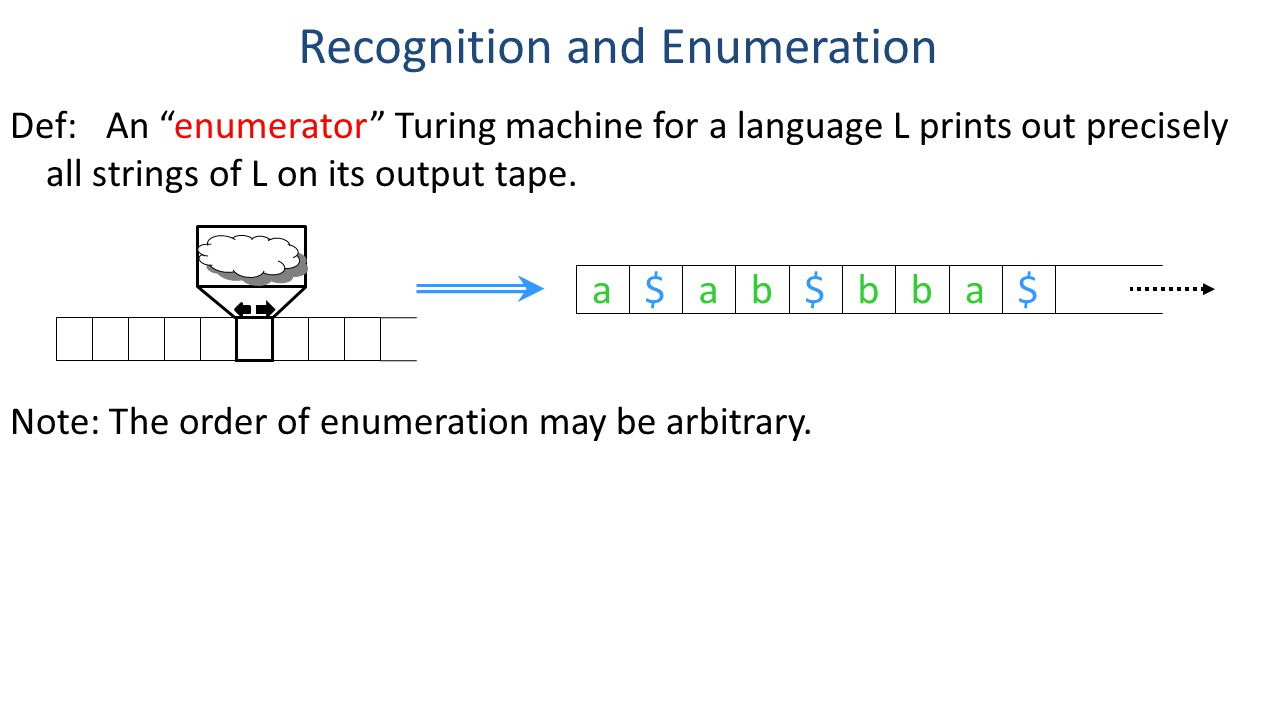 Recognition and Enumeration Def: An enumerator Turing machine for a language L prints out precisely all strings of L on its output tape.