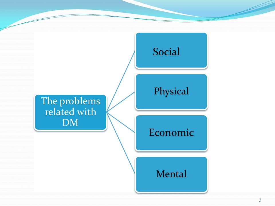 Social Problems 1.The thought of a DM patient will lead to, -Poor self-image (very common problem).