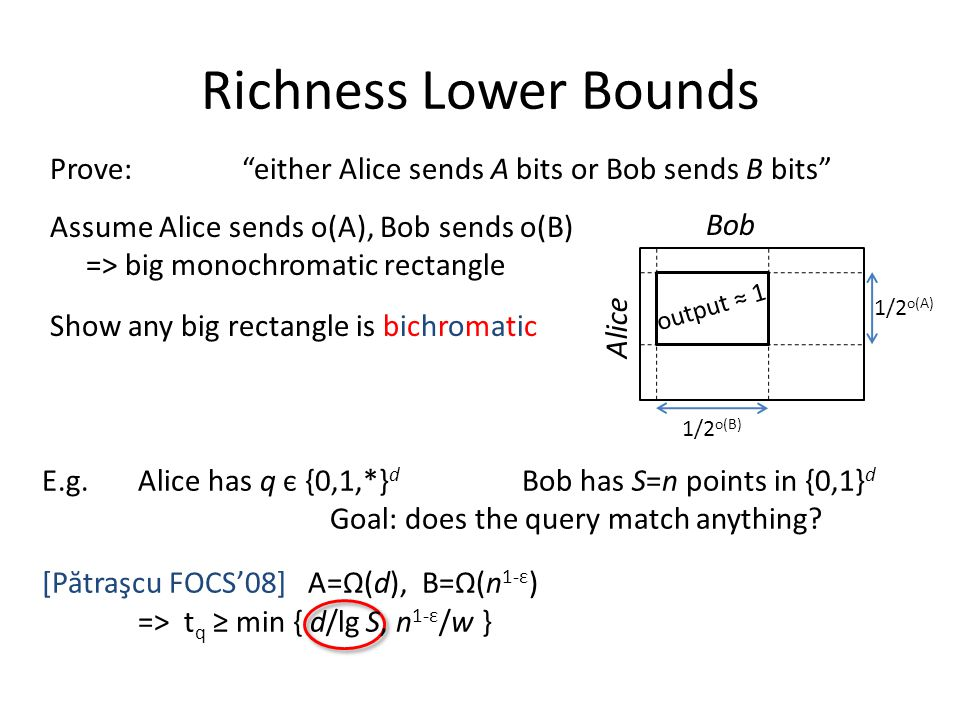 "Prove: ""either Alice sends A bits or Bob sends B bits"" Assume Alice sends o(A), Bob sends o(B) => big monochromatic rectangle Show any big rectangle i"