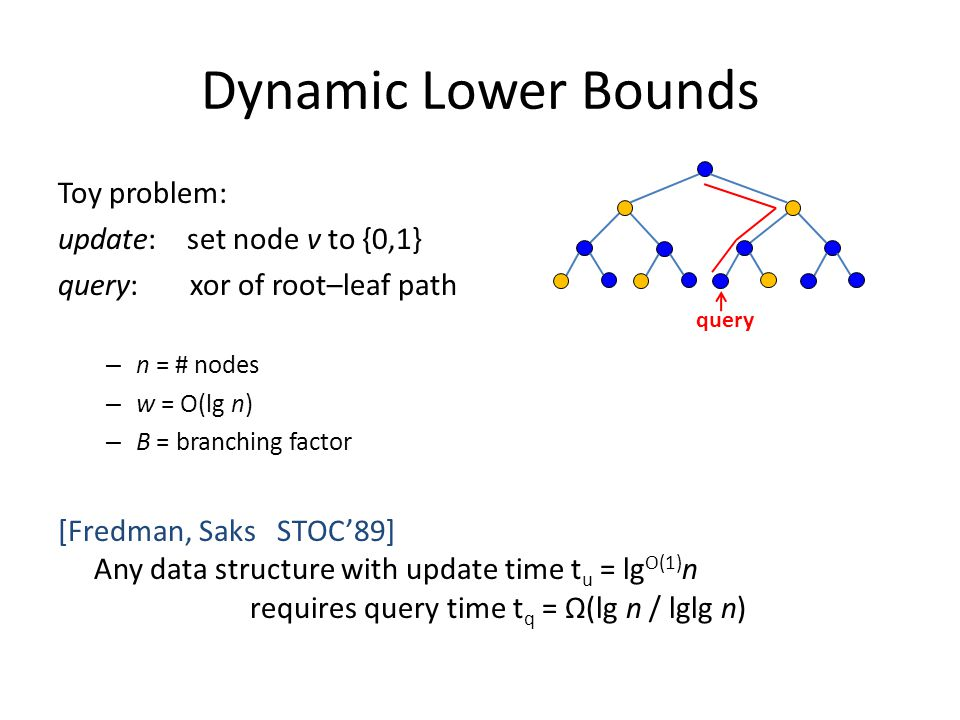 Dynamic Lower Bounds Toy problem: update: set node v to {0,1} query: xor of root–leaf path – n = # nodes – w = O(lg n) – B = branching factor [Fredman
