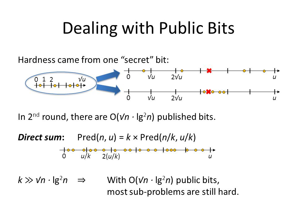 "Dealing with Public Bits Hardness came from one ""secret"" bit: In 2 nd round, there are O(√n · lg 2 n) published bits. Direct sum: Pred(n, u) = k × Pre"