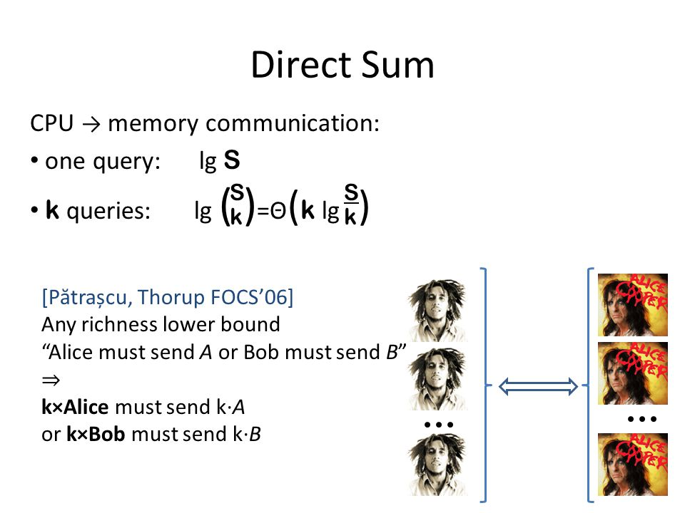 SkSk SkSk Direct Sum CPU → memory communication: one query: lg S k queries: lg ( ) =Θ ( k lg ) [P ă trașcu, Thorup FOCS'06] Any richness lower bound Alice must send A or Bob must send B ⇒ k×Alice must send k∙A or k×Bob must send k∙B