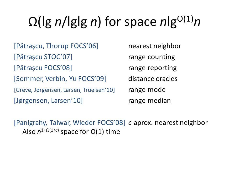 Ω(lg n/lglg n) for space nlg O(1) n [P ă trașcu, Thorup FOCS'06]nearest neighbor [P ă trașcu STOC'07]range counting [P ă trașcu FOCS'08]range reporting [Sommer, Verbin, Yu FOCS'09]distance oracles [Greve, Jørgensen, Larsen, Truelsen'10] range mode [Jørgensen, Larsen'10]range median [Panigrahy, Talwar, Wieder FOCS'08]c-aprox.