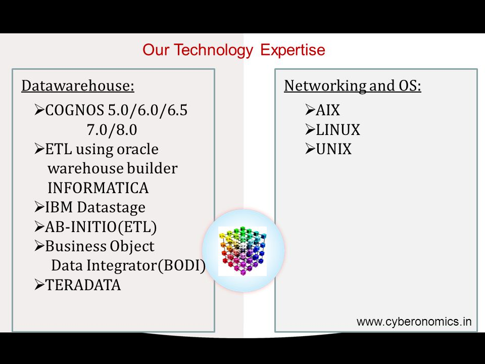 Our Technology Expertise Datawarehouse:  COGNOS 5.0/6.0/6.5 7.0/8.0  ETL using oracle warehouse builder INFORMATICA  IBM Datastage  AB-INITIO(ETL)  Business Object Data Integrator(BODI)  TERADATA Networking and OS:  AIX  LINUX  UNIX www.cyberonomics.in