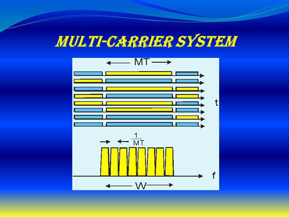 Multi-Carrier System
