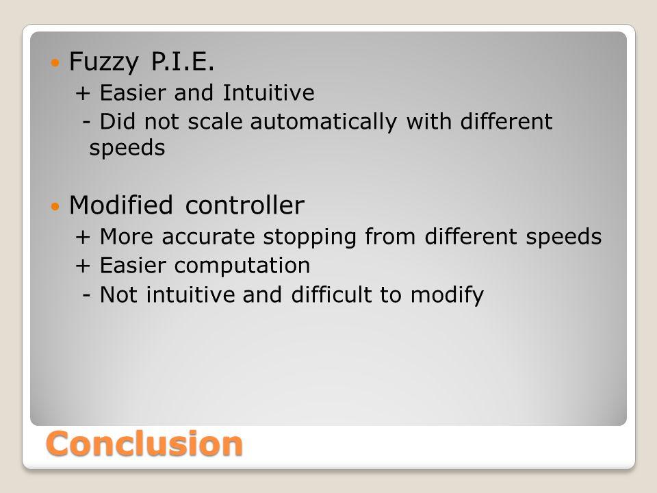 Conclusion Fuzzy P.I.E.
