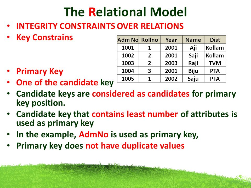 The Relational Model INTEGRITY CONSTRAINTS OVER RELATIONS Key Constrains Primary Key One of the candidate key Candidate keys are considered as candidates for primary key position.