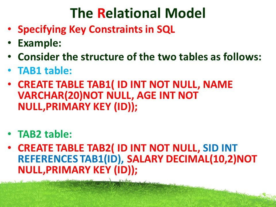 The Relational Model Specifying Key Constraints in SQL Example: Consider the structure of the two tables as follows: TAB1 table: CREATE TABLE TAB1( ID INT NOT NULL, NAME VARCHAR(20)NOT NULL, AGE INT NOT NULL,PRIMARY KEY (ID)); TAB2 table: CREATE TABLE TAB2( ID INT NOT NULL, SID INT REFERENCES TAB1(ID), SALARY DECIMAL(10,2)NOT NULL,PRIMARY KEY (ID));