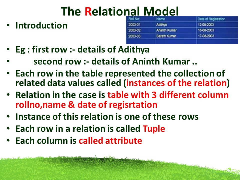 The Relational Model Introduction Eg : first row :- details of Adithya second row :- details of Aninth Kumar..