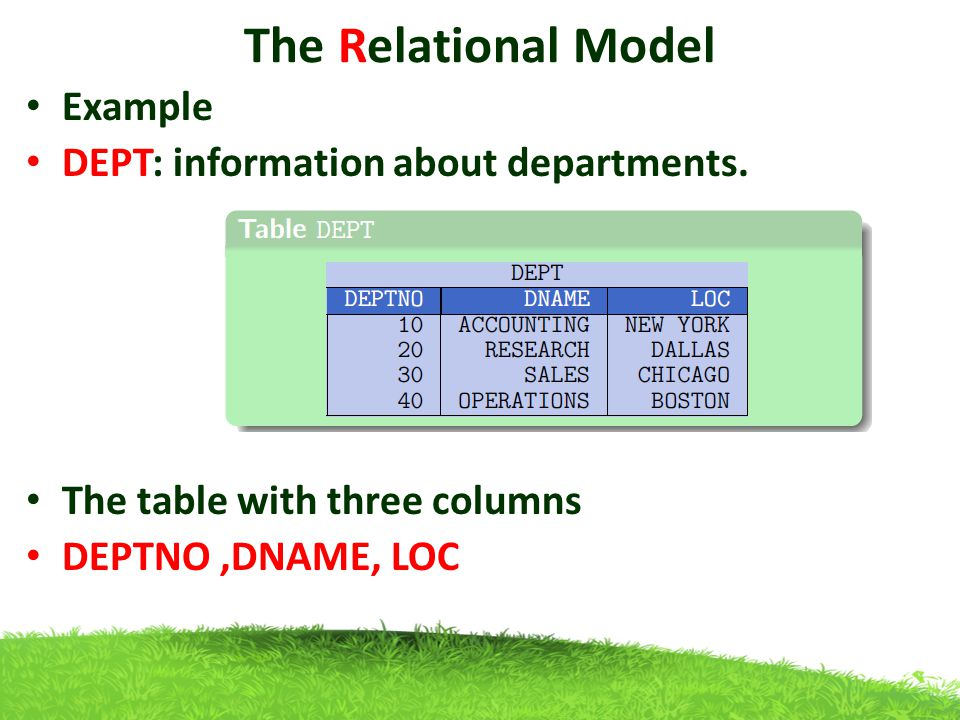 The Relational Model Example DEPT: information about departments.
