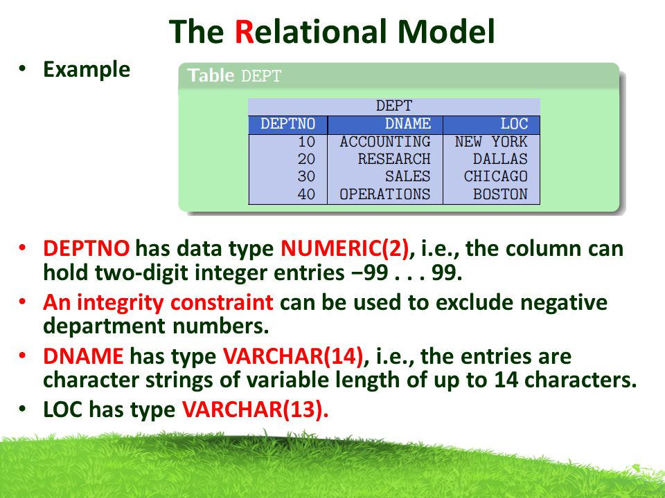 The Relational Model Example DEPTNO has data type NUMERIC(2), i.e., the column can hold two-digit integer entries −99...