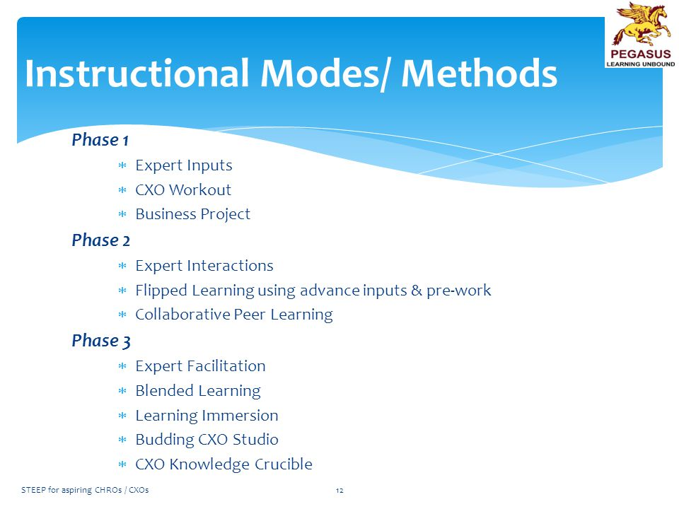 Phase 1  Expert Inputs  CXO Workout  Business Project Phase 2  Expert Interactions  Flipped Learning using advance inputs & pre-work  Collaborative Peer Learning Phase 3  Expert Facilitation  Blended Learning  Learning Immersion  Budding CXO Studio  CXO Knowledge Crucible Instructional Modes/ Methods STEEP for aspiring CHROs / CXOs12
