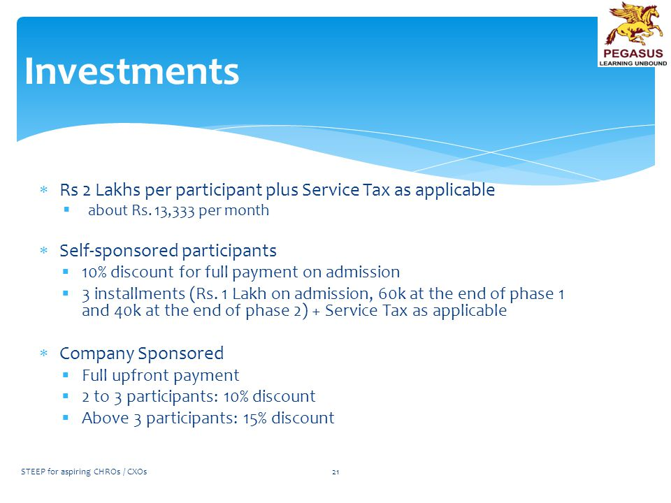  Rs 2 Lakhs per participant plus Service Tax as applicable  about Rs.