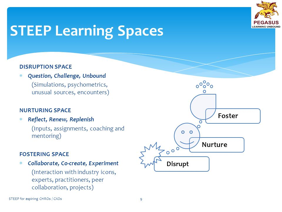 STEEP Learning Spaces DISRUPTION SPACE  Question, Challenge, Unbound (Simulations, psychometrics, unusual sources, encounters) NURTURING SPACE  Reflect, Renew, Replenish (Inputs, assignments, coaching and mentoring) FOSTERING SPACE  Collaborate, Co-create, Experiment (Interaction with industry icons, experts, practitioners, peer collaboration, projects) Disrupt NurtureFoster STEEP for aspiring CHROs / CXOs9