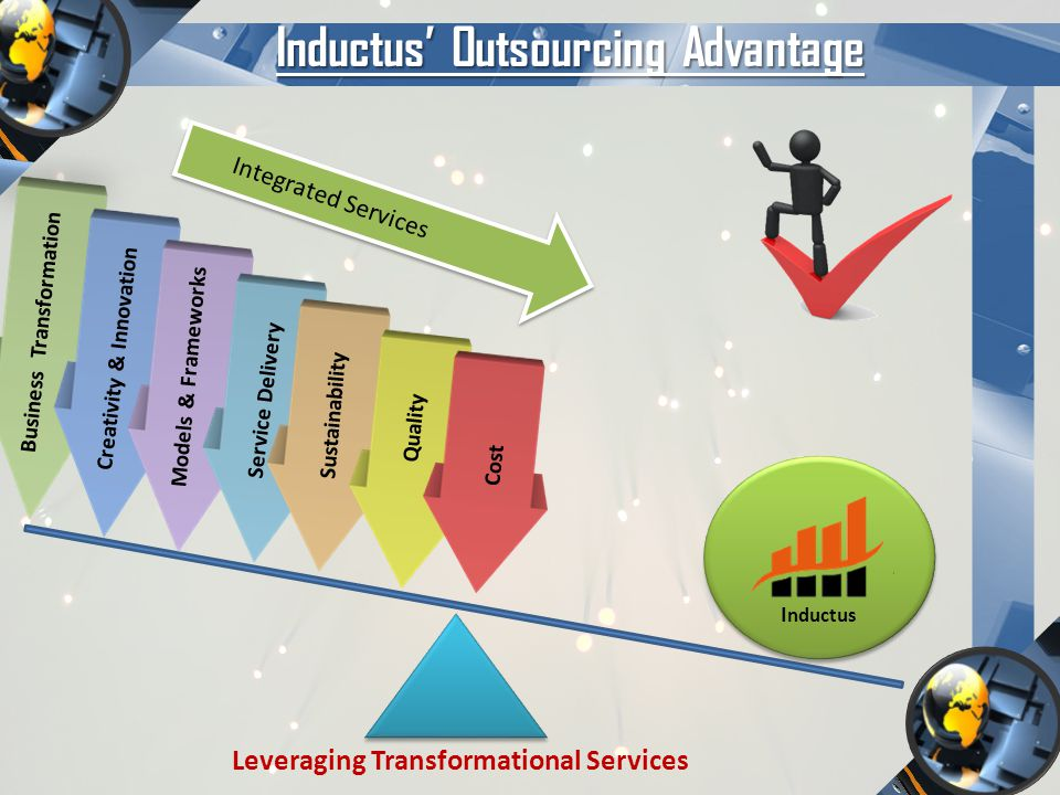 Inductus' Outsourcing Advantage I nductus Leveraging Transformational Services Quality Business Transformation Creativity & Innovation Models & Framew