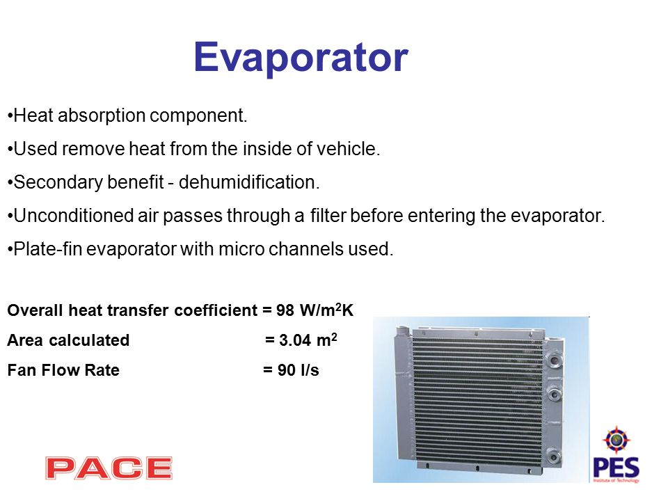 Heat absorption component. Used remove heat from the inside of vehicle.