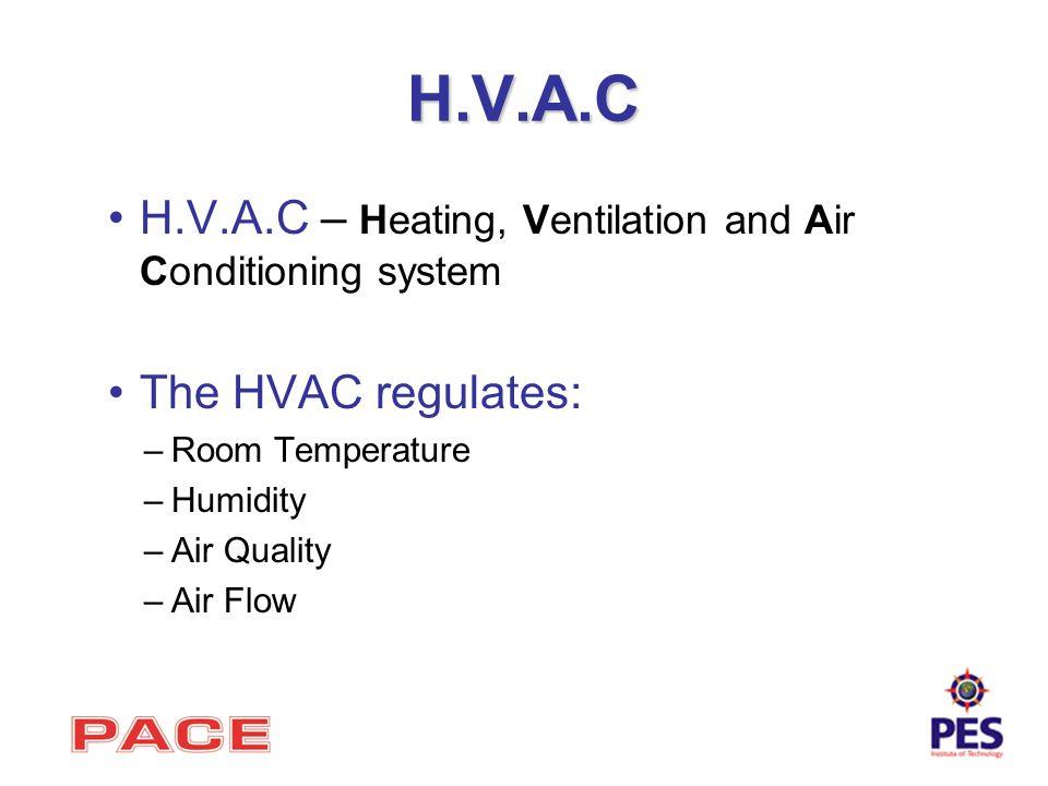 Refrigeration Cycle 4 1 2 3 Enthalpy kJ/kg Vapour Compression Cycle
