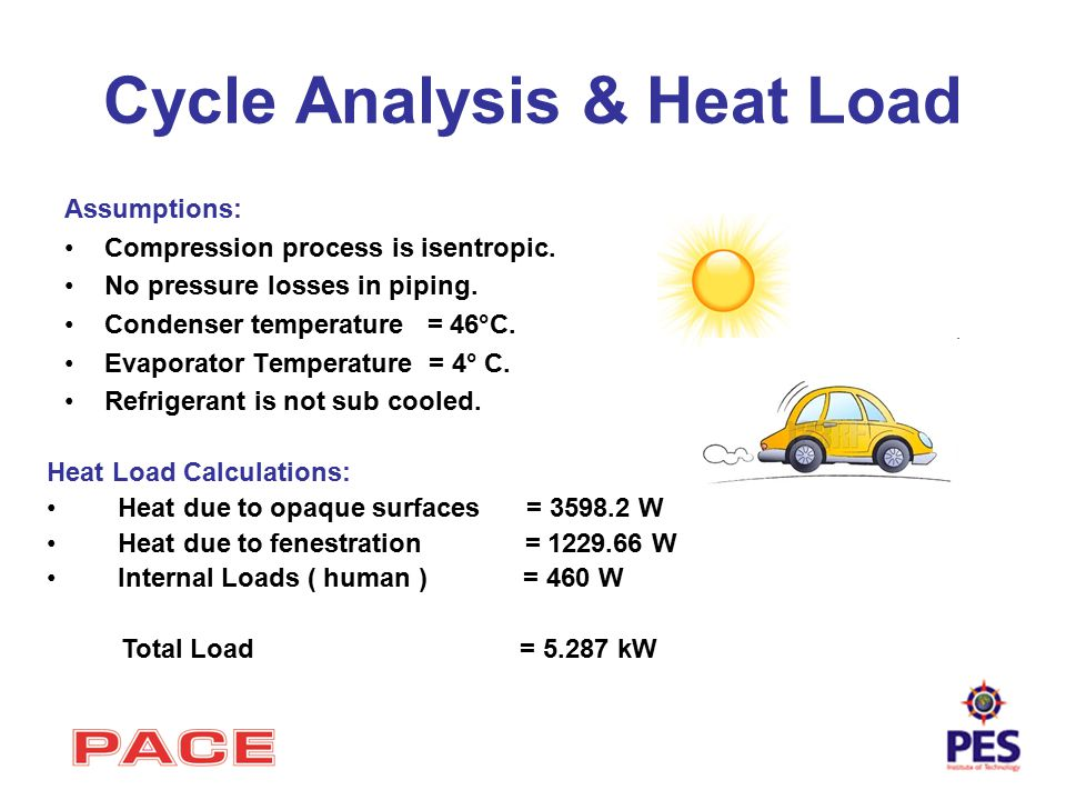 Cycle Analysis & Heat Load Assumptions: Compression process is isentropic.