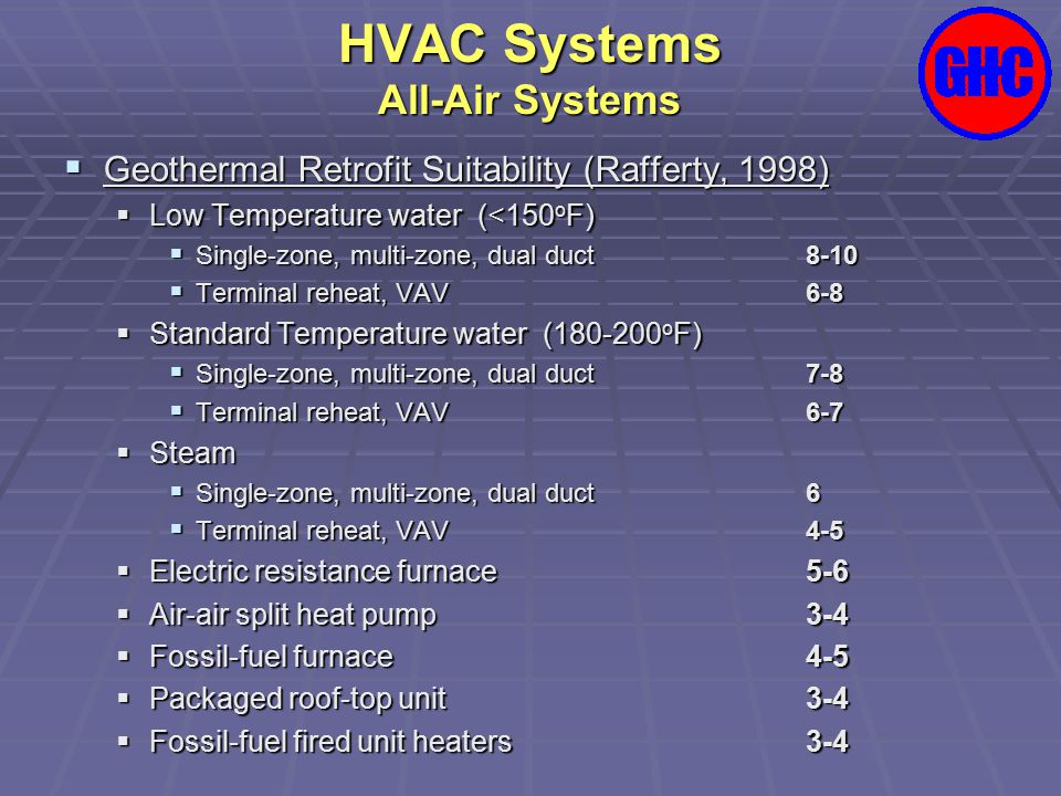 HVAC Systems All-Air Systems  Geothermal Retrofit Suitability (Rafferty, 1998)  Low Temperature water (<150 o F)  Single-zone, multi-zone, dual duc