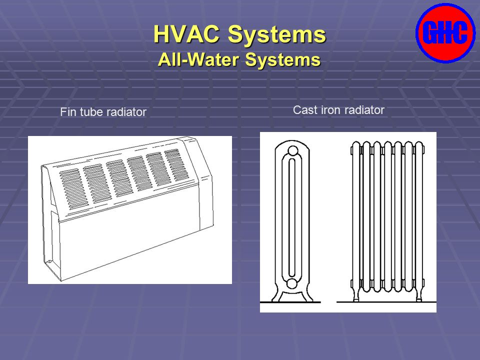 HVAC Systems All-Water Systems Fin tube radiator Cast iron radiator