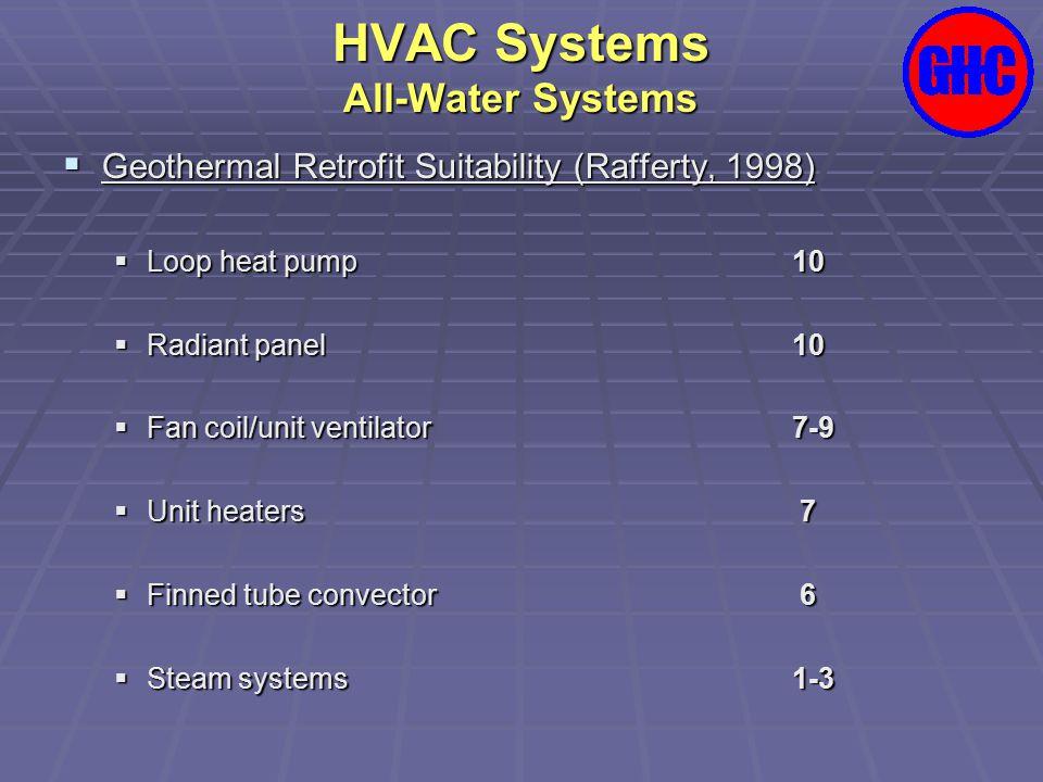 HVAC Systems All-Water Systems  Geothermal Retrofit Suitability (Rafferty, 1998)  Loop heat pump10  Radiant panel10  Fan coil/unit ventilator7-9 