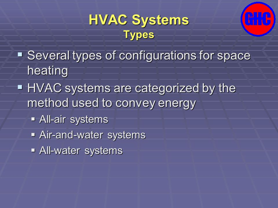 HVAC Systems Types  Several types of configurations for space heating  HVAC systems are categorized by the method used to convey energy  All-air sy