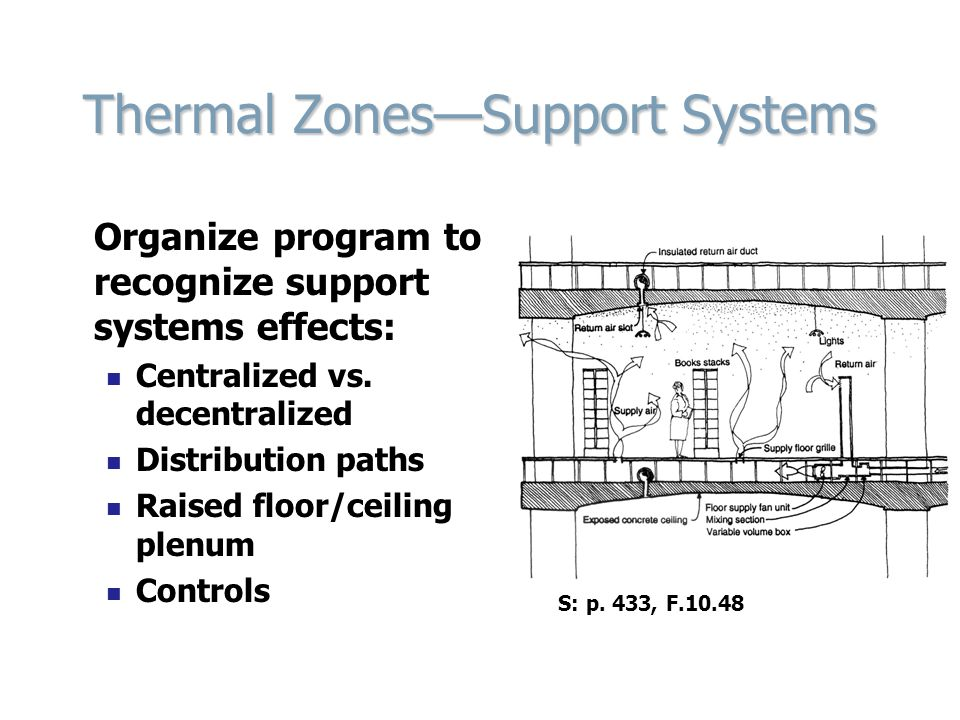 Thermal Zones—Support Systems Organize program to recognize support systems effects: Centralized vs. decentralized Distribution paths Raised floor/cei