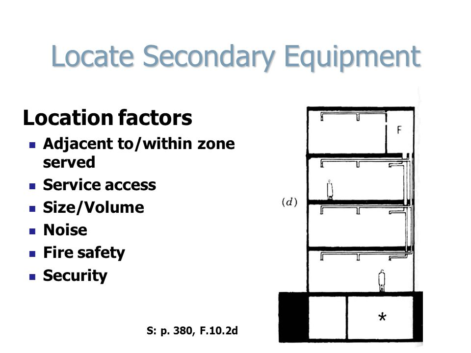 Locate Secondary Equipment Location factors Adjacent to/within zone served Service access Size/Volume Noise Fire safety Security S: p. 380, F.10.2d