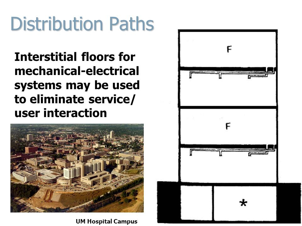 Distribution Paths Interstitial floors for mechanical-electrical systems may be used to eliminate service/ user interaction UM Hospital Campus