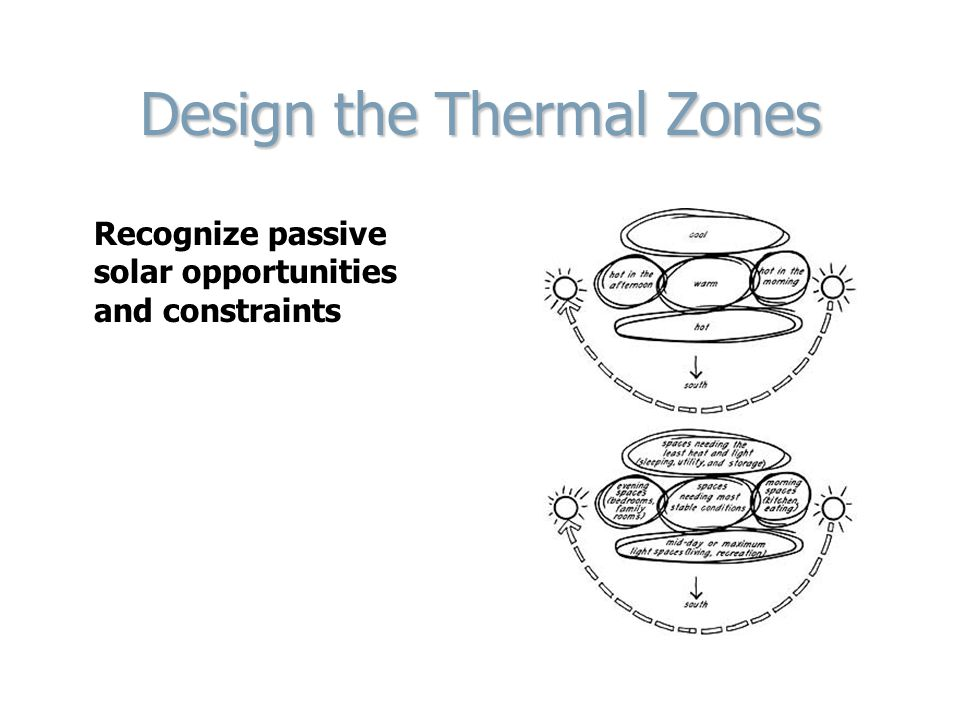 Design the Thermal Zones Recognize passive solar opportunities and constraints