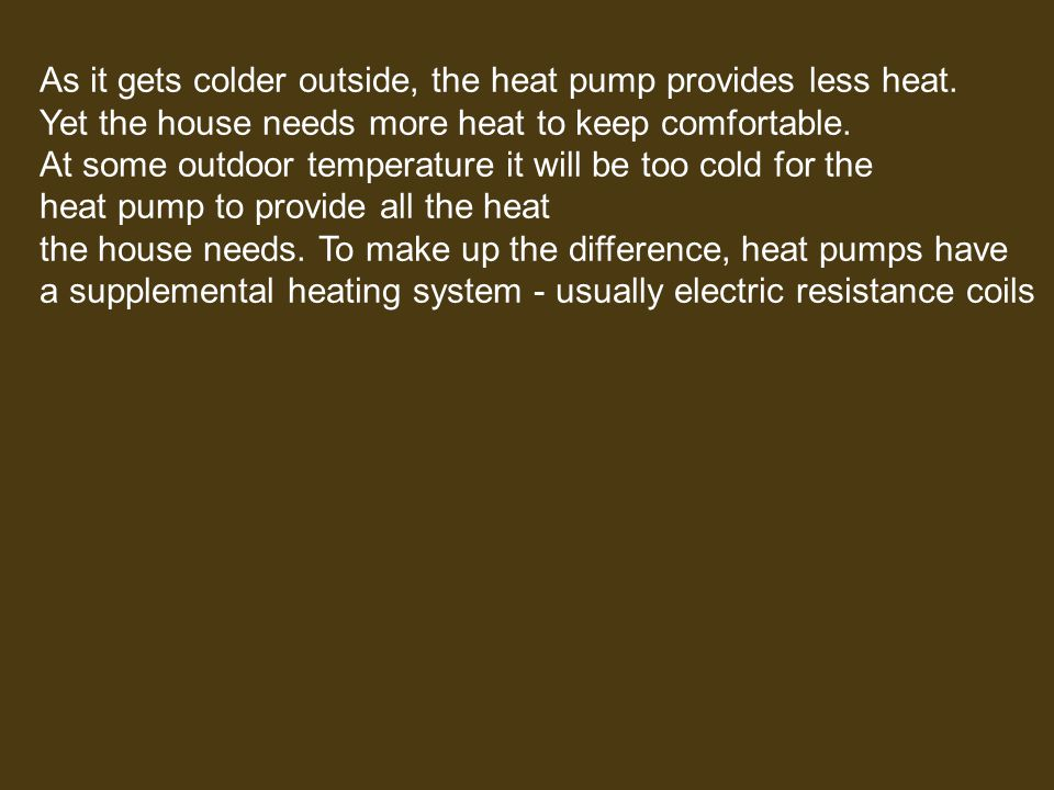 As it gets colder outside, the heat pump provides less heat. Yet the house needs more heat to keep comfortable. At some outdoor temperature it will be