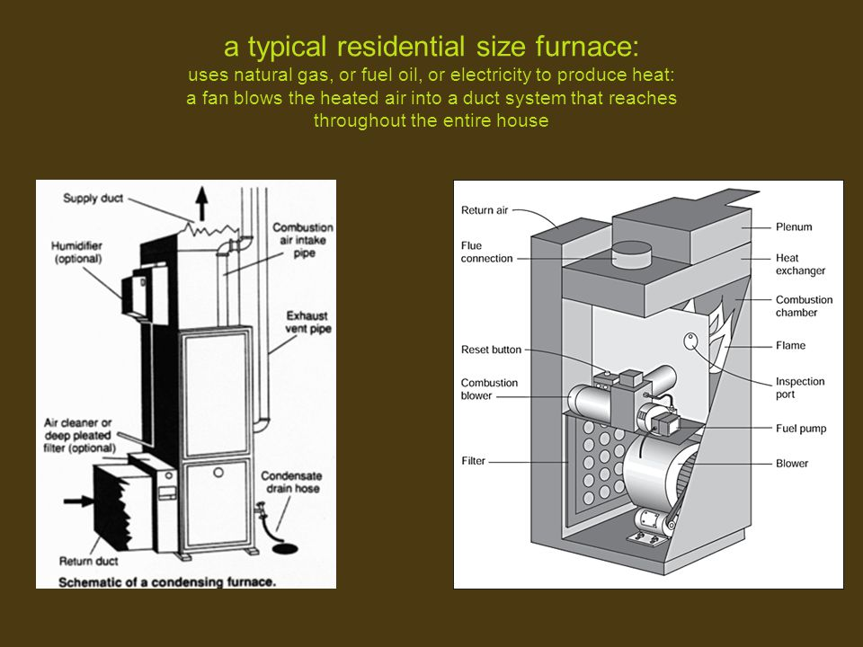 a typical residential size furnace: uses natural gas, or fuel oil, or electricity to produce heat: a fan blows the heated air into a duct system that