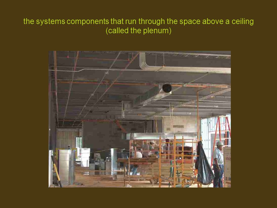 the systems components that run through the space above a ceiling (called the plenum)