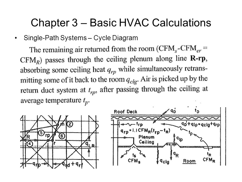 Chapter 3 – Basic HVAC Calculations Single-Path Systems – Cycle Diagram