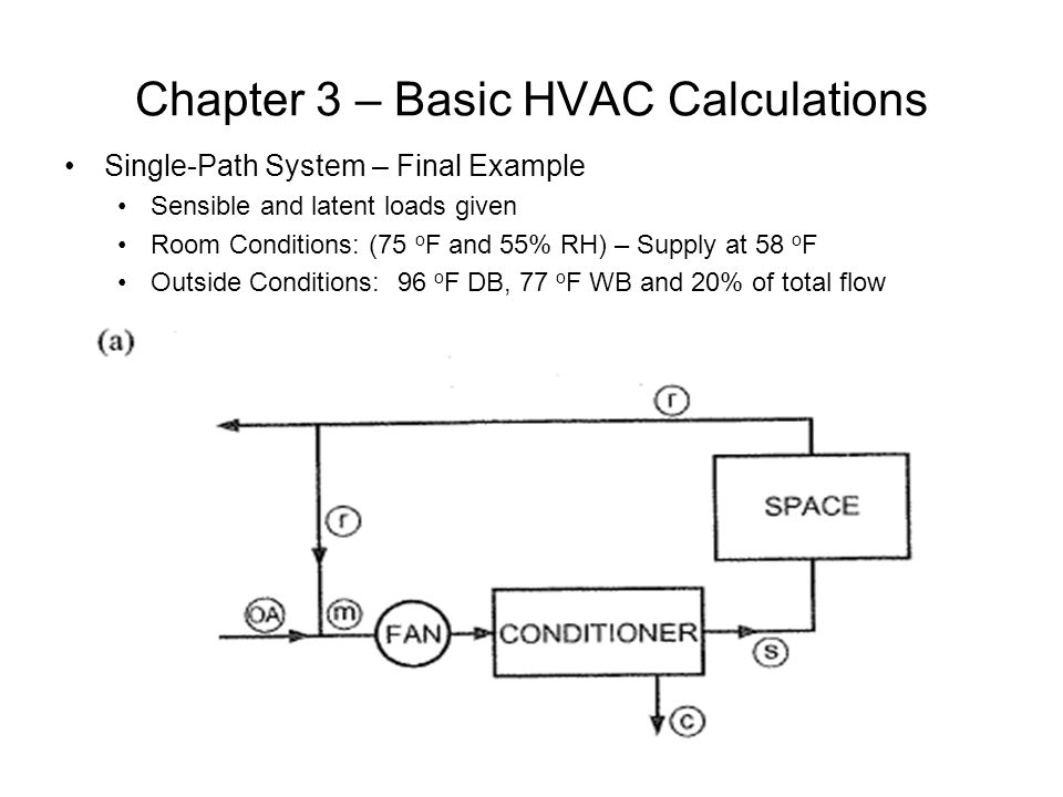 Chapter 3 – Basic HVAC Calculations Single-Path System – Final Example Sensible and latent loads given Room Conditions: (75 o F and 55% RH) – Supply a