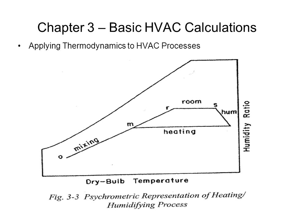 Chapter 3 – Basic HVAC Calculations Applying Thermodynamics to HVAC Processes