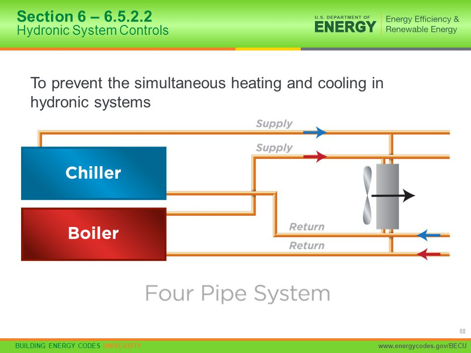BUILDING ENERGY CODES UNIVERSITYwww.energycodes.gov/BECU 68 To prevent the simultaneous heating and cooling in hydronic systems Section 6 – 6.5.2.2 Hy