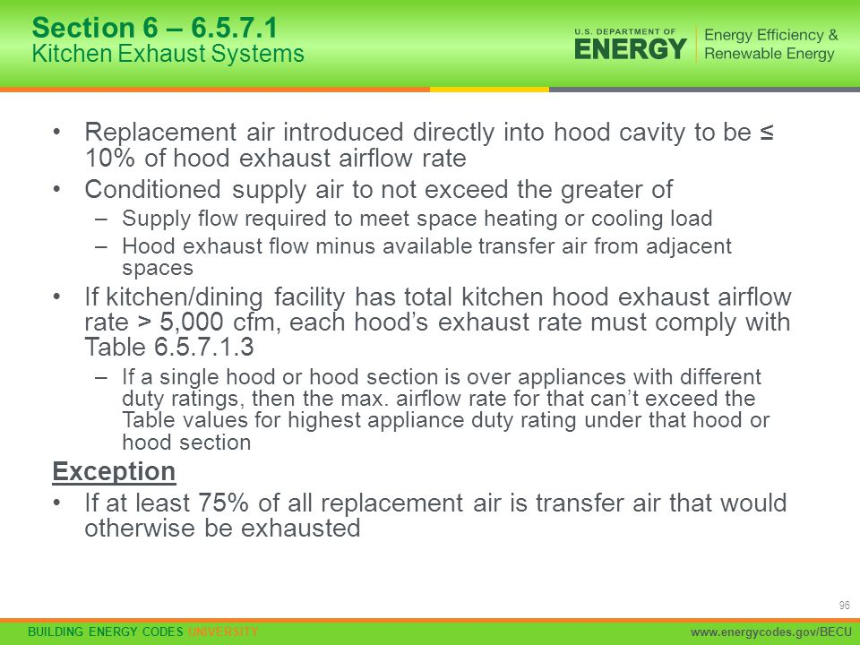 BUILDING ENERGY CODES UNIVERSITYwww.energycodes.gov/BECU 96 Section 6 – 6.5.7.1 Kitchen Exhaust Systems Replacement air introduced directly into hood