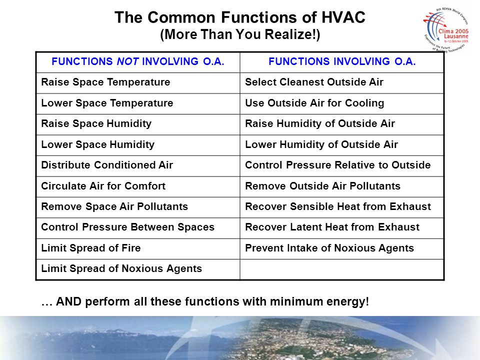 The Common Functions of HVAC (More Than You Realize!) FUNCTIONS NOT INVOLVING O.A.FUNCTIONS INVOLVING O.A. Raise Space TemperatureSelect Cleanest Outs