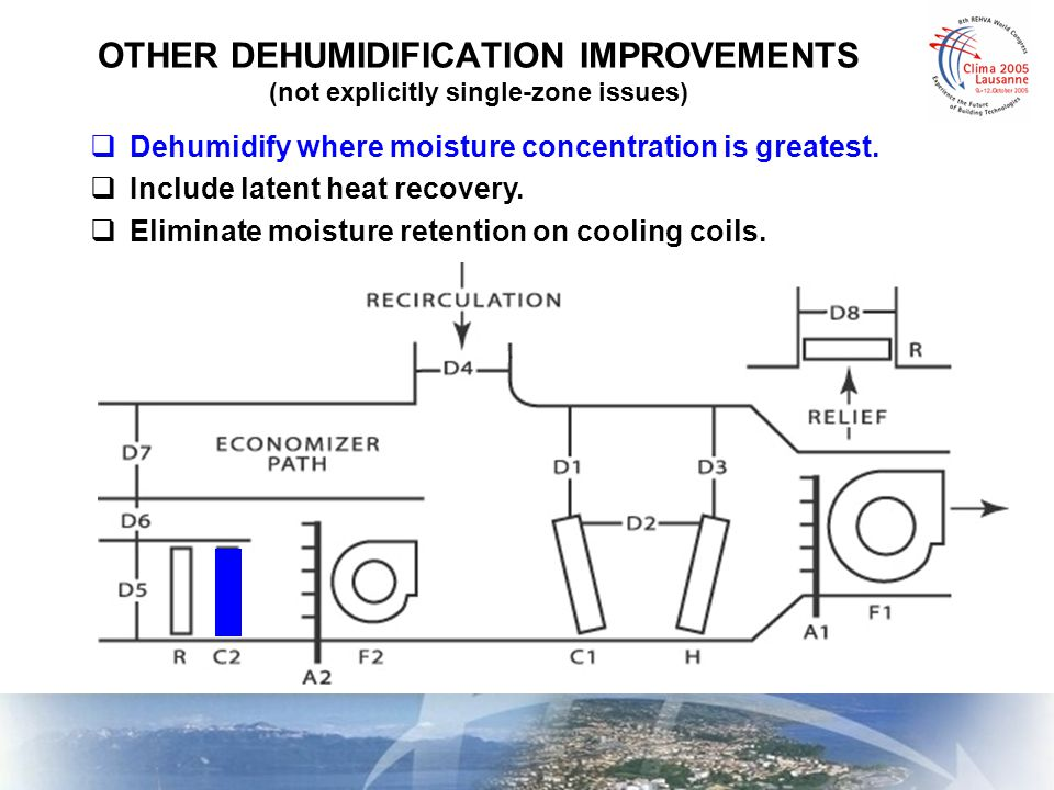 OTHER DEHUMIDIFICATION IMPROVEMENTS (not explicitly single-zone issues)  Dehumidify where moisture concentration is greatest.  Include latent heat r
