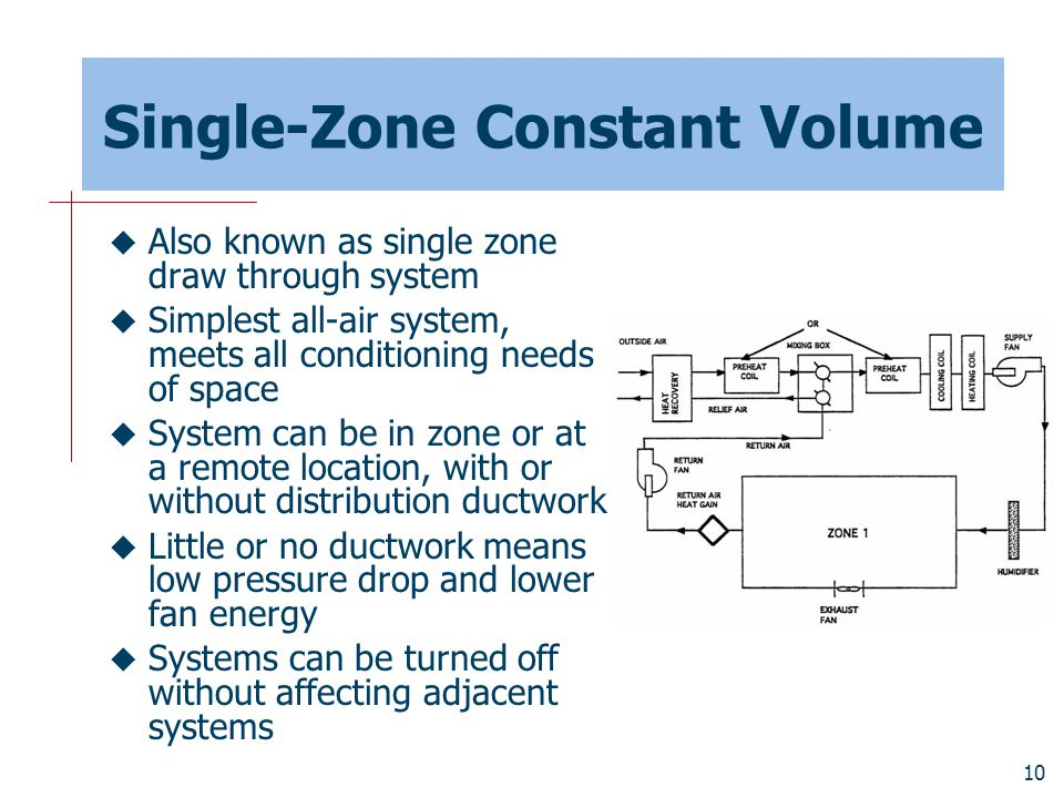 10 Single-Zone Constant Volume  Also known as single zone draw through system  Simplest all-air system, meets all conditioning needs of space  Syst