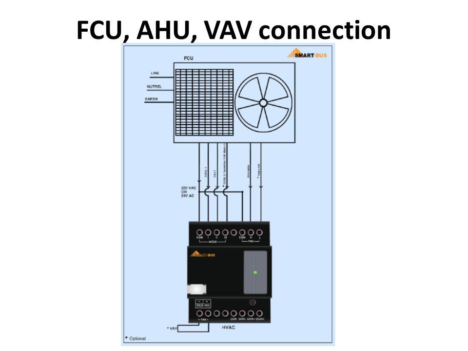 FCU, AHU, VAV connection