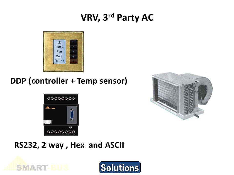 DDP (controller + Temp sensor) VRV, 3 rd Party AC RS232, 2 way, Hex and ASCII