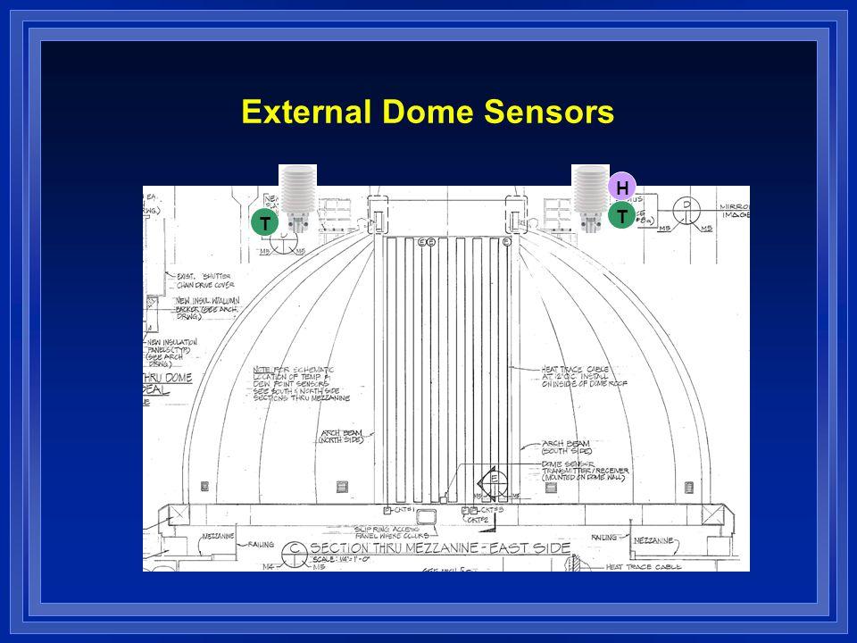 External Dome Sensors H T T
