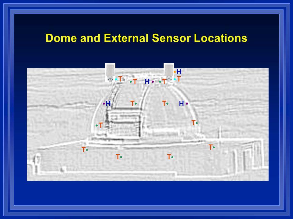 Dome and External Sensor Locations TT H H HHT T T T T T T T T T
