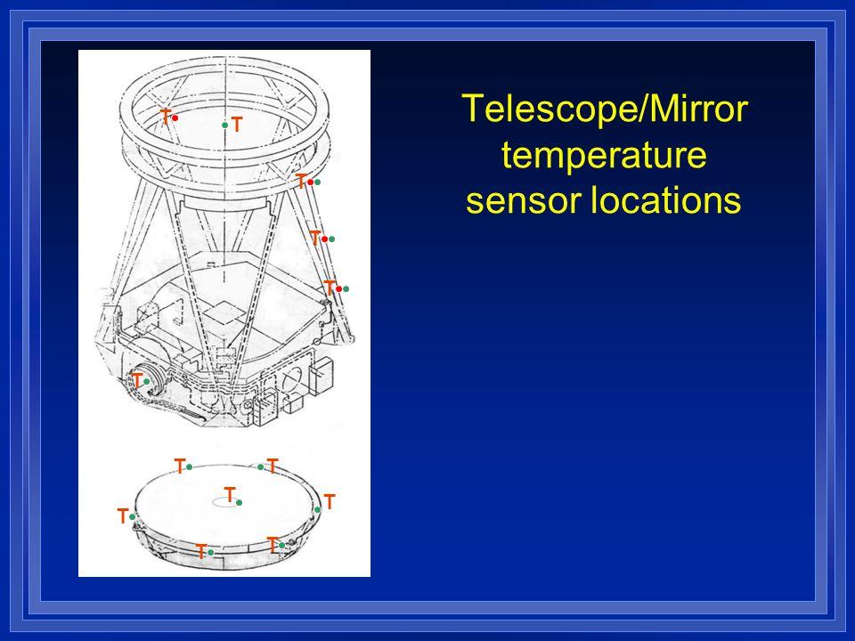Telescope/Mirror temperature sensor locations T T T T T T T T T T T T T
