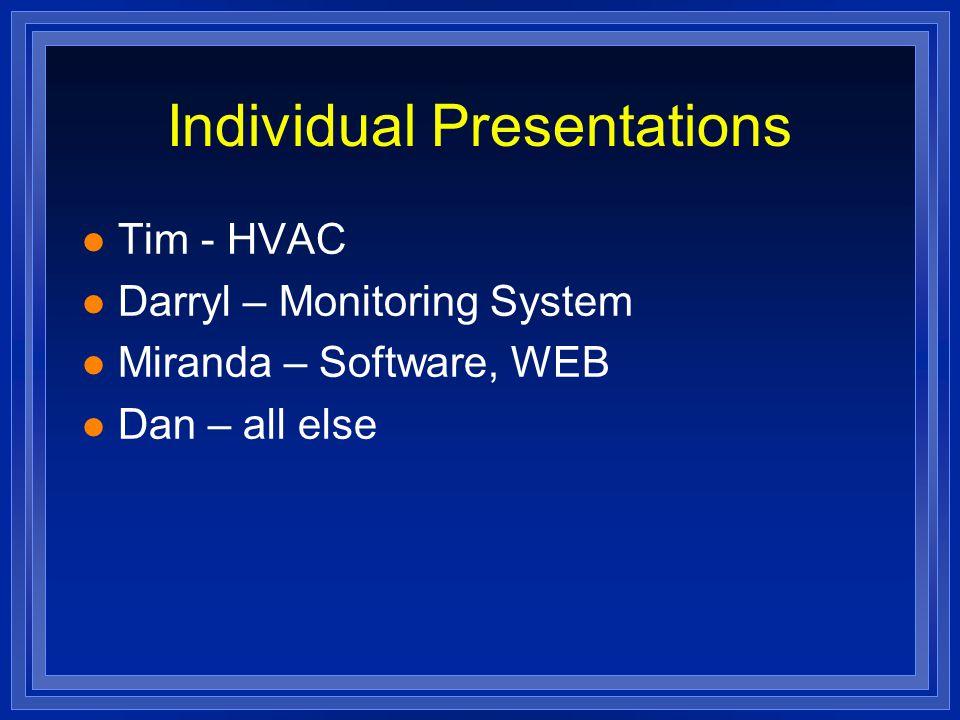 Individual Presentations l Tim - HVAC l Darryl – Monitoring System l Miranda – Software, WEB l Dan – all else