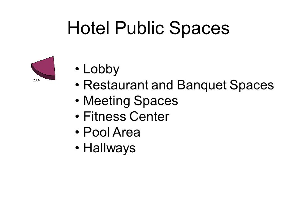 Hotel Public Spaces Lobby Restaurant and Banquet Spaces Meeting Spaces Fitness Center Pool Area Hallways