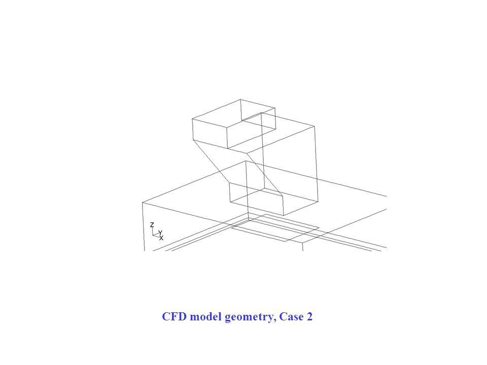 CFD model geometry, Case 2